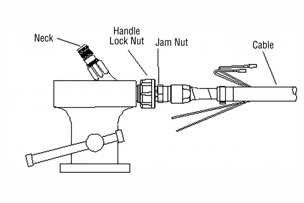 TOUGH GUN CA3 / TA3 Robotic Air-Cooled MIG Gun Frequently Asked Questions, #15, Figure 1