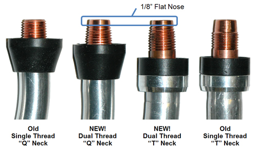 Comparison showing necks with single vs. dual threads