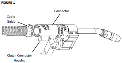 How To Replace the TOUGH GUN CA3 MIG Gun Unicable, figure 1