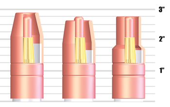 Image showing the differences in contact tip recess in three different nozzles