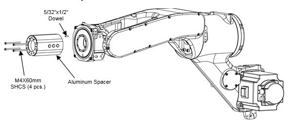 How To Install a TOUGH GUN™ ThruArm™ Robotic MIG Gun onto a Motoman® Robot, step 1
