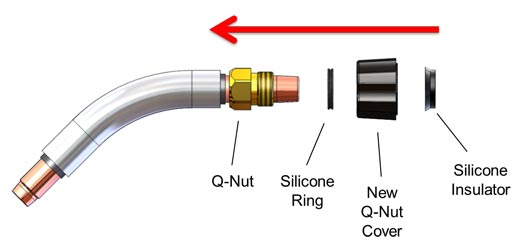 Drawing of how to install a q-nut