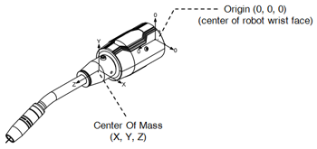 Diagram showing Center Of Mass for TOUGH GUN TA3 MIG gun (clutch) with 22-degree neck