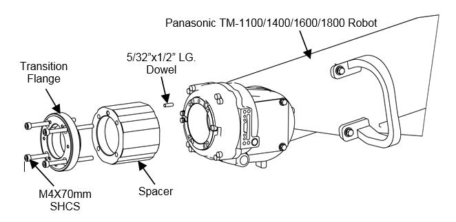 How To Install a TOUGH GUN™ TA3 MIG Gun on a Panasonic® Robot, step 1