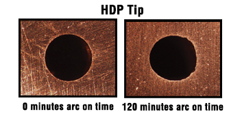 Comparison showing AccuLock HDP contact tip at 0 minutes arc on time and 120 minutes of arc on time with barely any deterioration