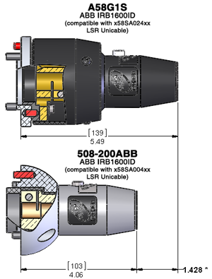 Image comparing TCP of A58G1S to 508-200ABB connector housings for ABB robots