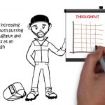 Video | Tregaskiss AccuLock R Consumables for Better Throughput